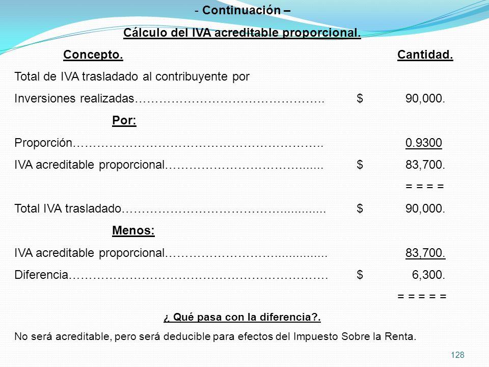 128 - Continuación – Cálculo del IVA acreditable proporcional.