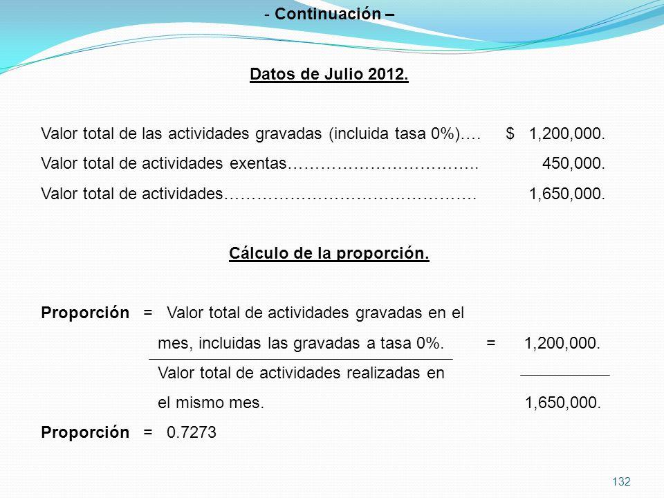 132 - Continuación – Datos de Julio 2012.