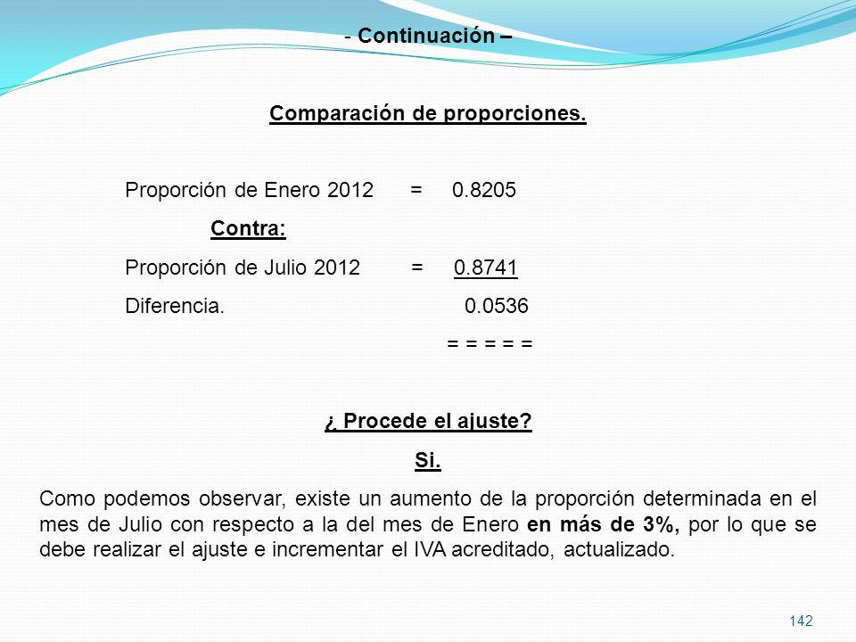 142 - Continuación – Comparación de proporciones.