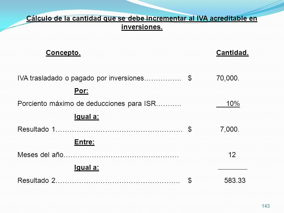 143 Cálculo de la cantidad que se debe incrementar al IVA acreditable en inversiones.