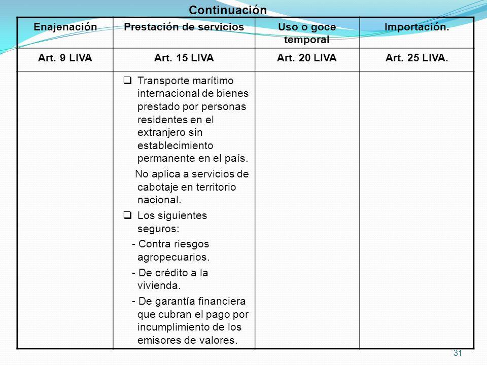 31 EnajenaciónPrestación de serviciosUso o goce temporal Importación.