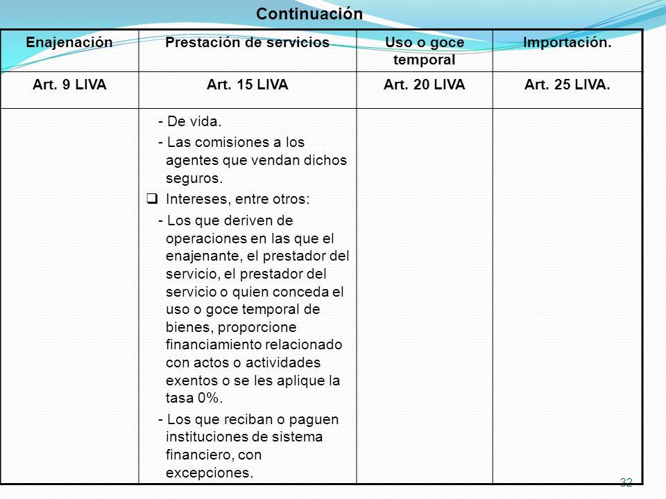 32 EnajenaciónPrestación de serviciosUso o goce temporal Importación.