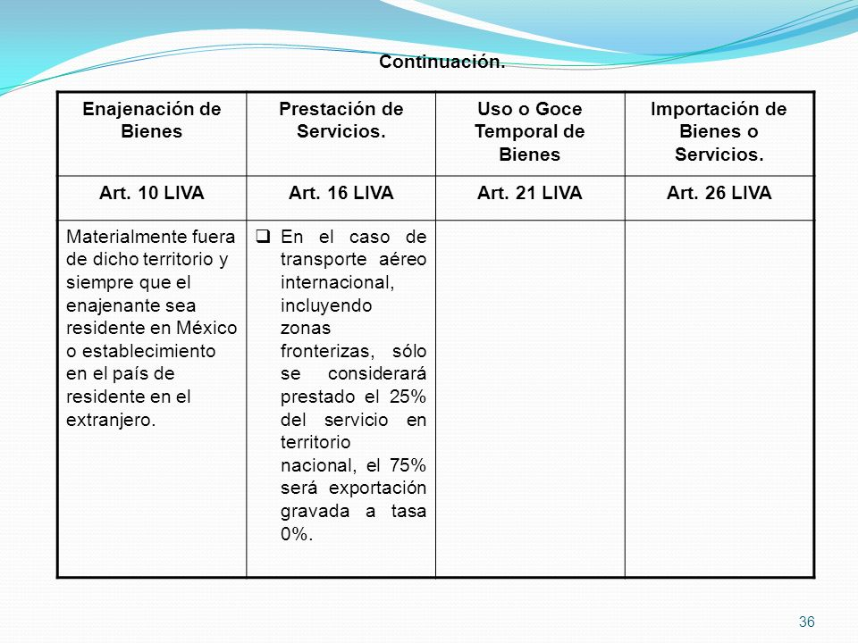 36 Enajenación de Bienes Prestación de Servicios.