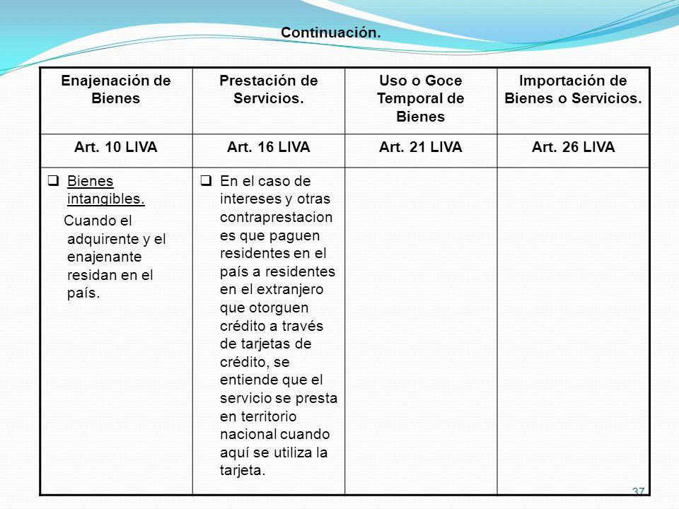 37 Enajenación de Bienes Prestación de Servicios.