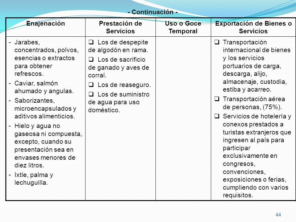 44 EnajenaciónPrestación de Servicios Uso o Goce Temporal Exportación de Bienes o Servicios -Jarabes, concentrados, polvos, esencias o extractos para obtener refrescos.
