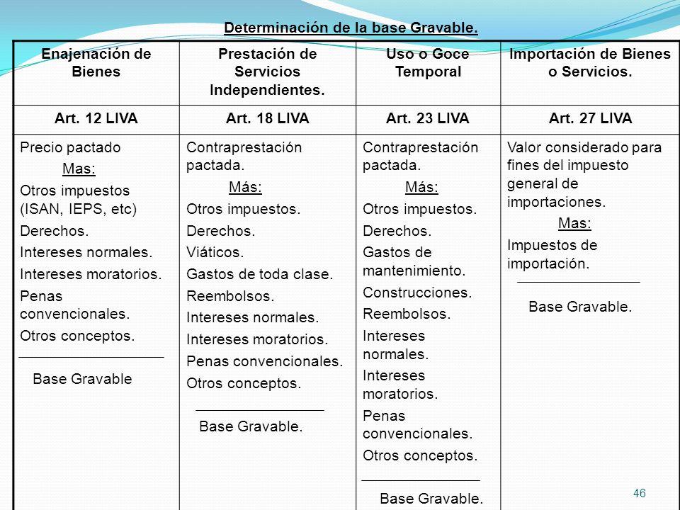 46 Enajenación de Bienes Prestación de Servicios Independientes.