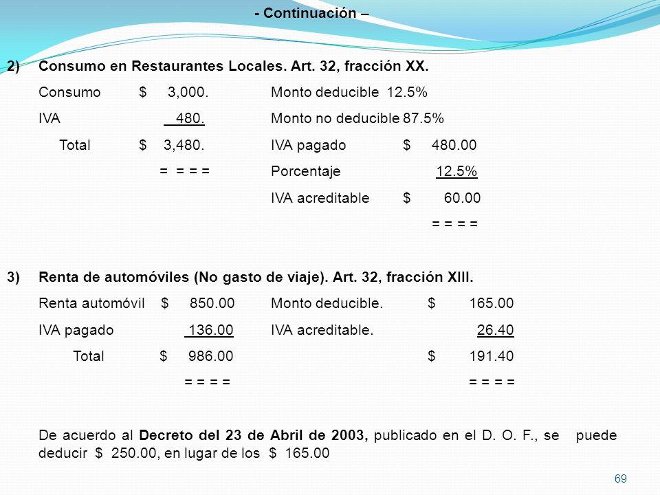 69 - Continuación – 2)Consumo en Restaurantes Locales.