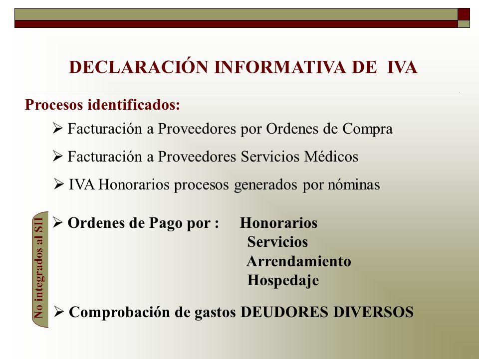 Procesos identificados: Facturación a Proveedores por Ordenes de Compra Facturación a Proveedores Servicios Médicos Ordenes de Pago por : Honorarios S