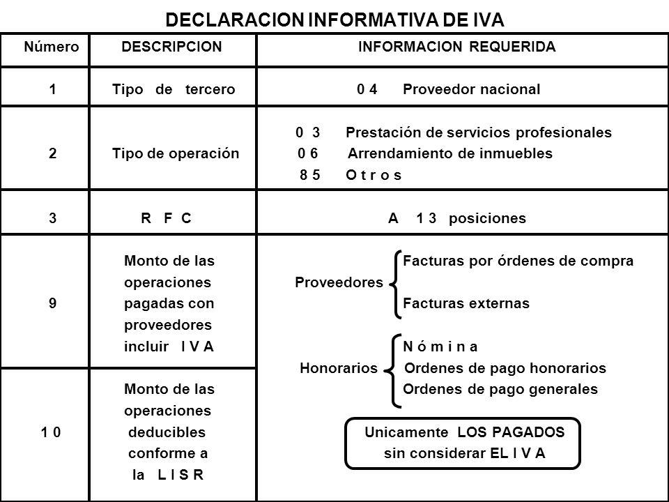 DECLARACION INFORMATIVA DE IVA Número DESCRIPCION INFORMACION REQUERIDA 1 Tipo de tercero 0 4 Proveedor nacional 0 3 Prestación de servicios profesion