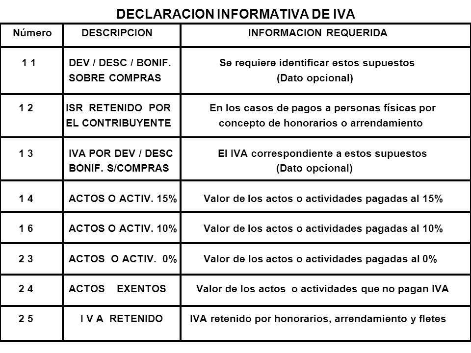 DECLARACION INFORMATIVA DE IVA Número DESCRIPCION INFORMACION REQUERIDA 1 1 DEV / DESC / BONIF. Se requiere identificar estos supuestos SOBRE COMPRAS