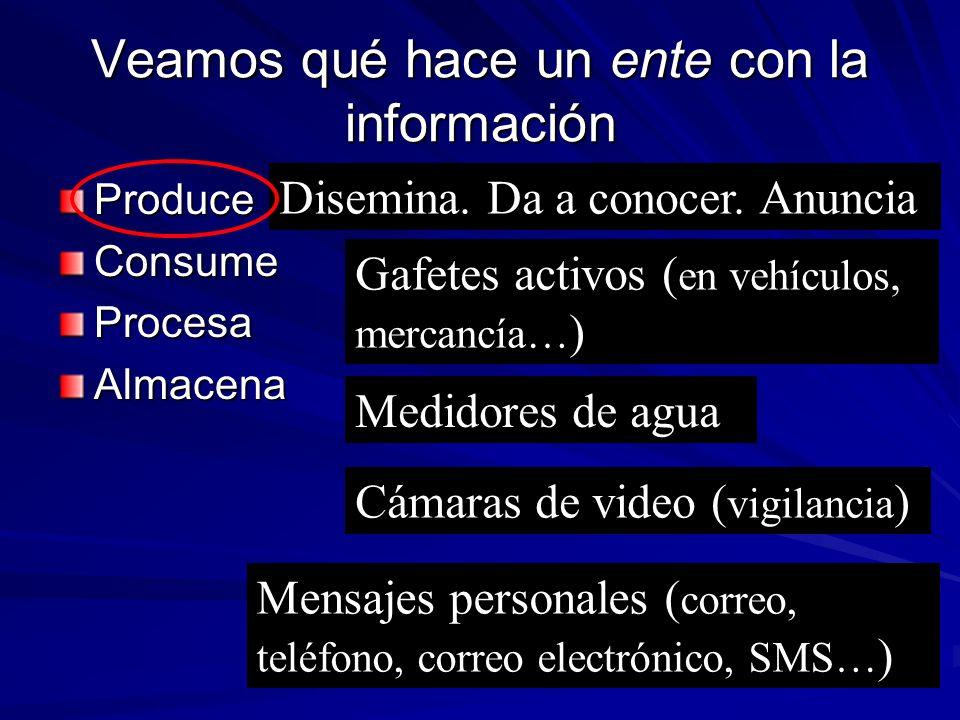 Veamos qué hace un ente con la información ProduceConsumeProcesaAlmacena Disemina. Da a conocer. Anuncia Gafetes activos ( en vehículos, mercancía… )