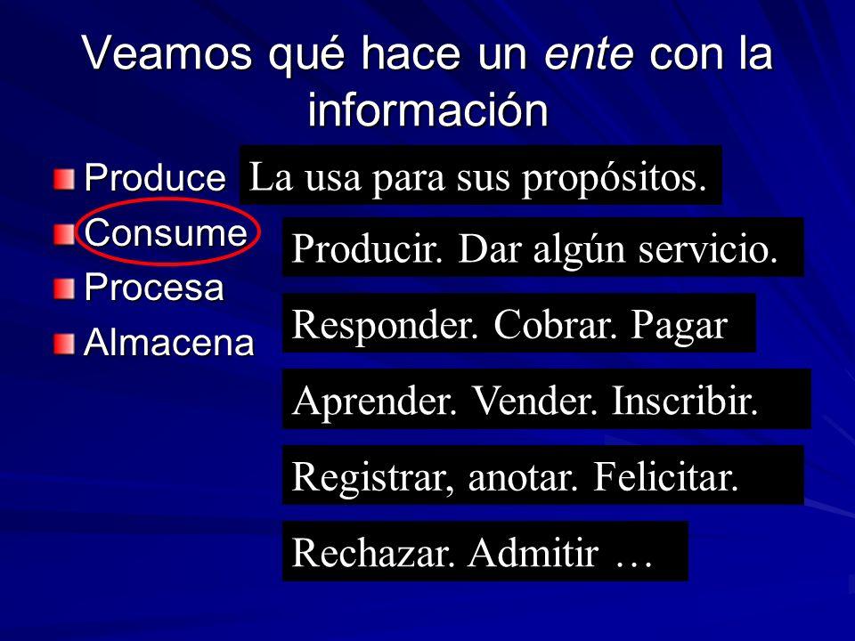 Veamos qué hace un ente con la información ProduceConsumeProcesaAlmacena La usa para sus propósitos. Aprender. Vender. Inscribir. Responder. Cobrar. P