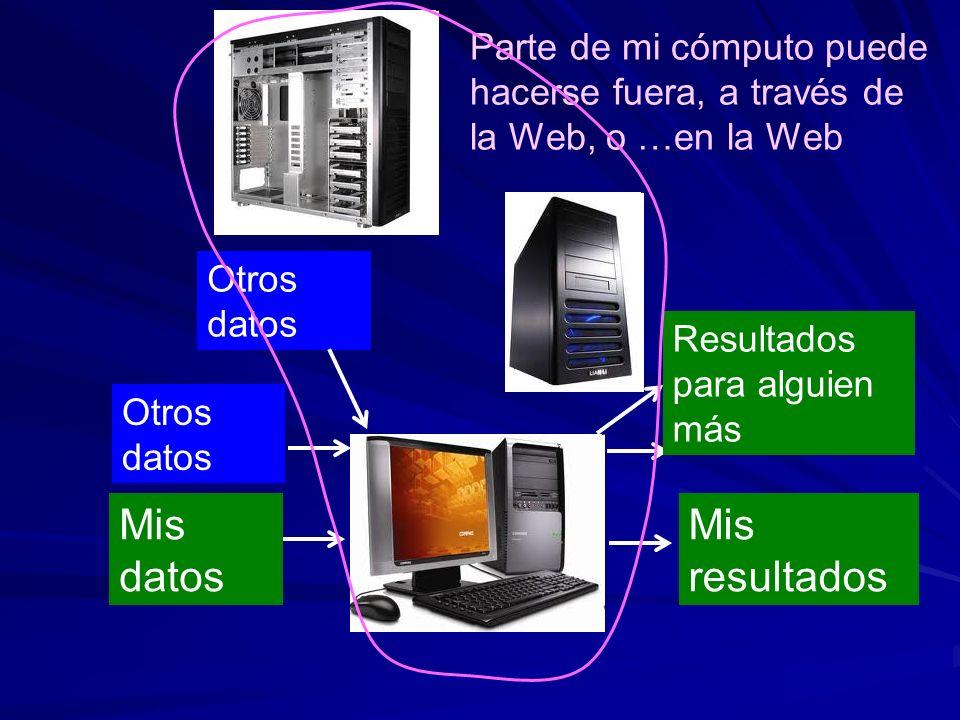 Otros datos Resultados para alguien más Mis datos Mis resultados Parte de mi cómputo puede hacerse fuera, a través de la Web, o …en la Web
