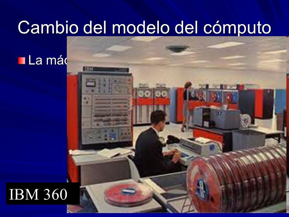 Cambio del modelo del cómputo La máquina sola. IBM 360