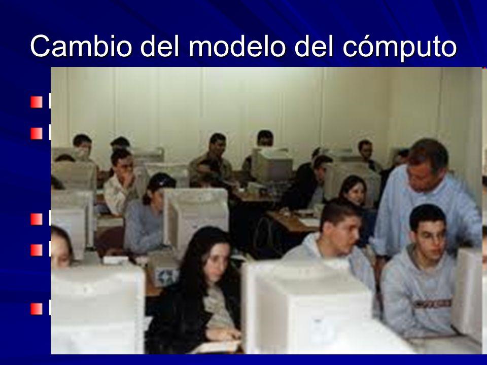 Cambio del modelo del cómputo La máquina sola. La máquina compartida. –Multiprogramación. Tiempo compartido. Minicomputadoras. Microcomputadoras (sola