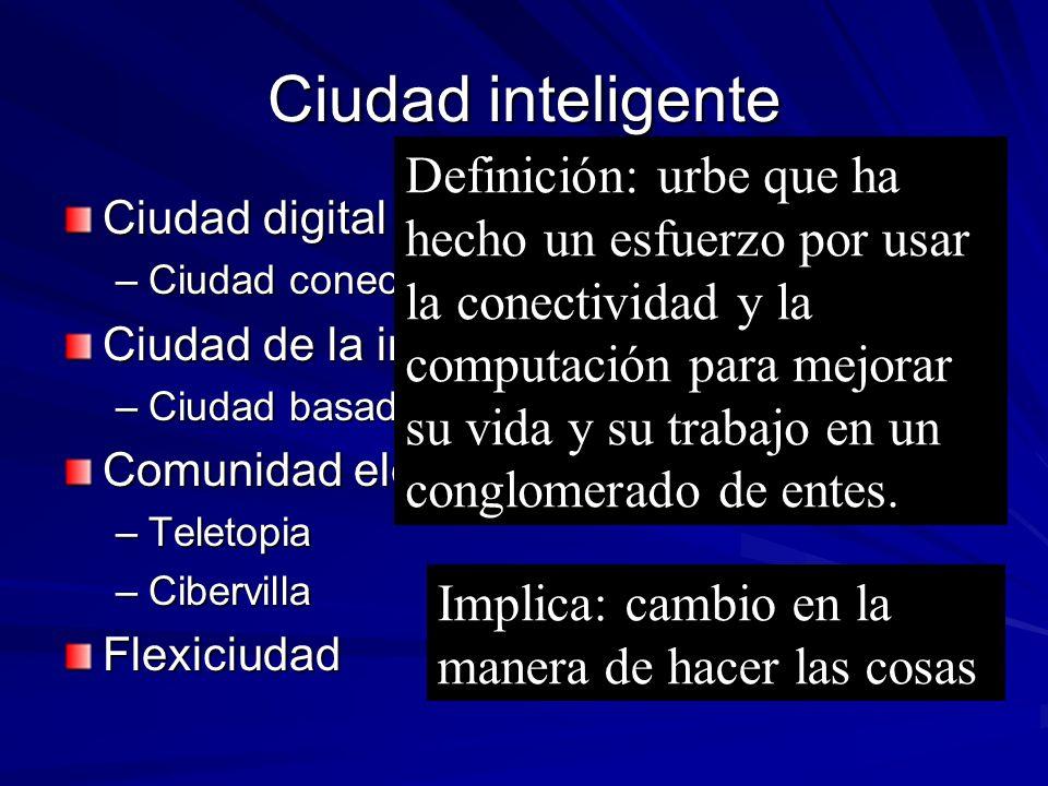 Ciudad inteligente Ciudad digital –Ciudad conectada Ciudad de la información –Ciudad basada en conocimiento Comunidad electrónica –Teletopia –Cibervil