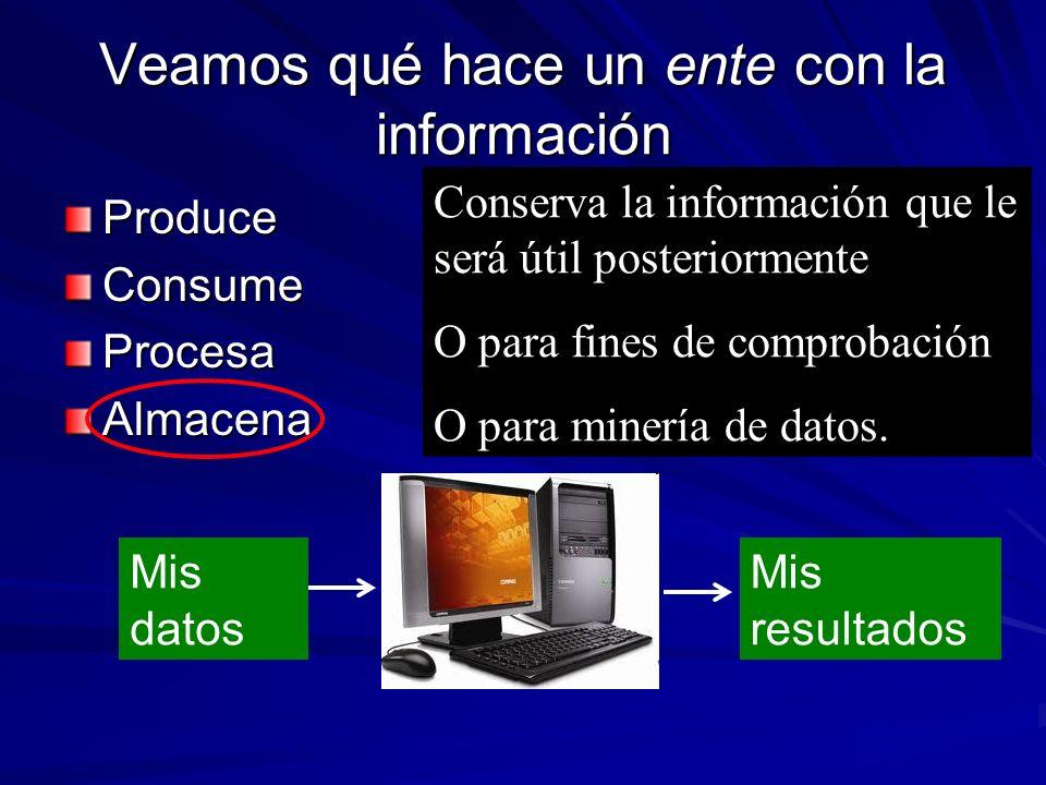 Veamos qué hace un ente con la información ProduceConsumeProcesaAlmacena Conserva la información que le será útil posteriormente O para fines de compr