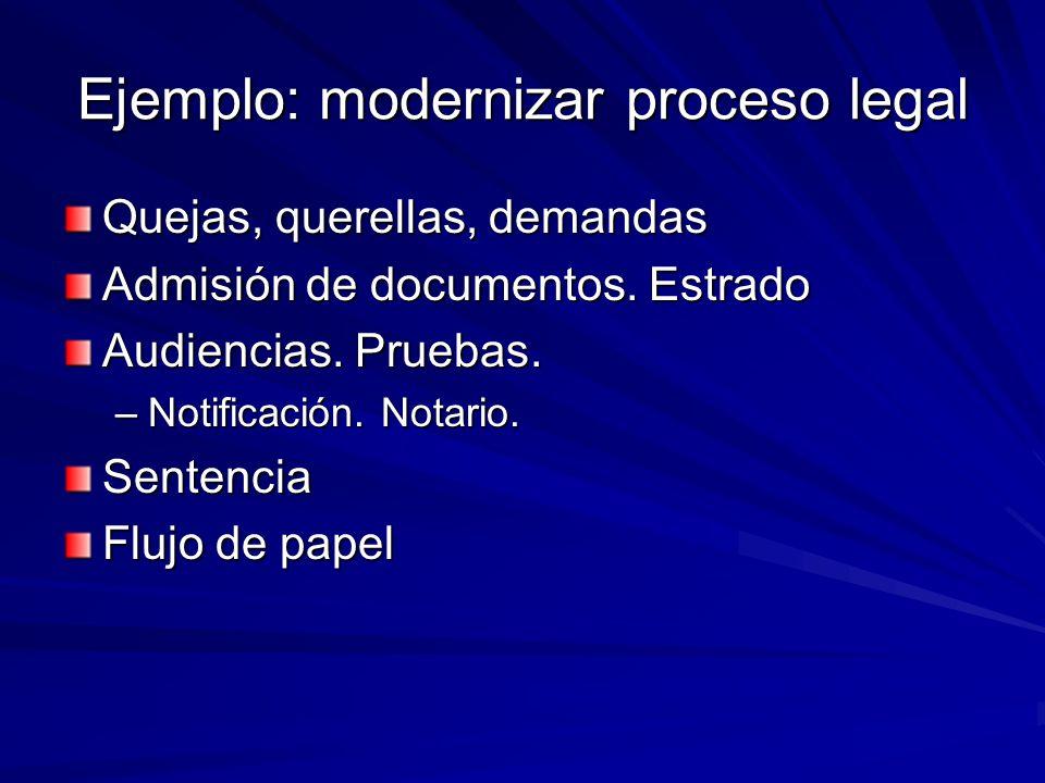Ejemplo: modernizar proceso legal Quejas, querellas, demandas Admisión de documentos. Estrado Audiencias. Pruebas. –Notificación. Notario. Sentencia F