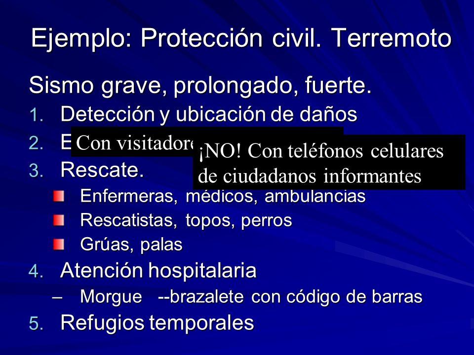 Ejemplo: Protección civil. Terremoto Sismo grave, prolongado, fuerte. 1. Detección y ubicación de daños 2. Evaluación 3. Rescate. Enfermeras, médicos,