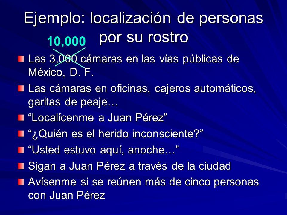 Ejemplo: localización de personas por su rostro Las 3,000 cámaras en las vías públicas de México, D. F. Las cámaras en oficinas, cajeros automáticos,