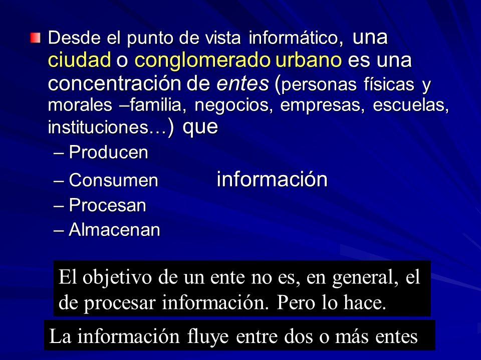 Desde el punto de vista informático, una ciudad o conglomerado urbano es una concentración de entes ( personas físicas y morales –familia, negocios, e