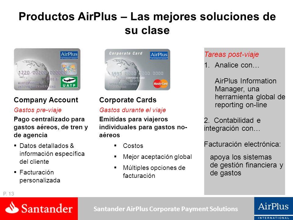 Santander AirPlus Corporate Payment Solutions Productos AirPlus – Las mejores soluciones de su clase Company Account Gastos pre-viaje Pago centralizad