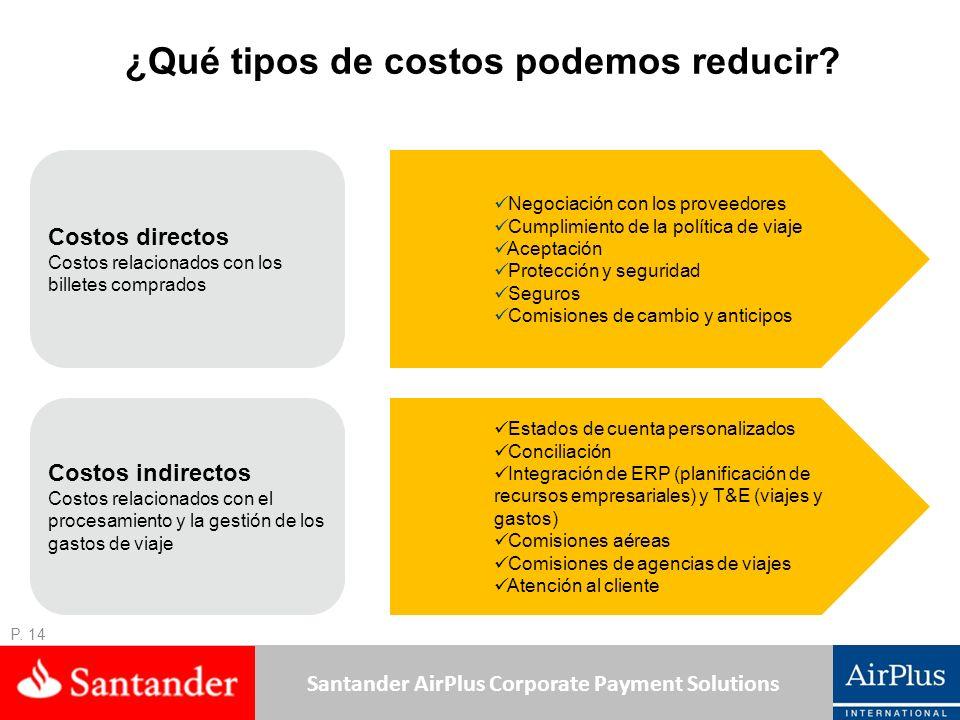 Santander AirPlus Corporate Payment Solutions ¿Qué tipos de costos podemos reducir? Costos directos Costos relacionados con los billetes comprados Cos