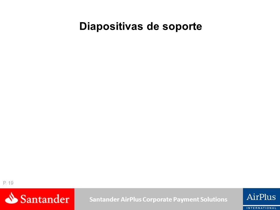 Santander AirPlus Corporate Payment Solutions P. 19 Diapositivas de soporte