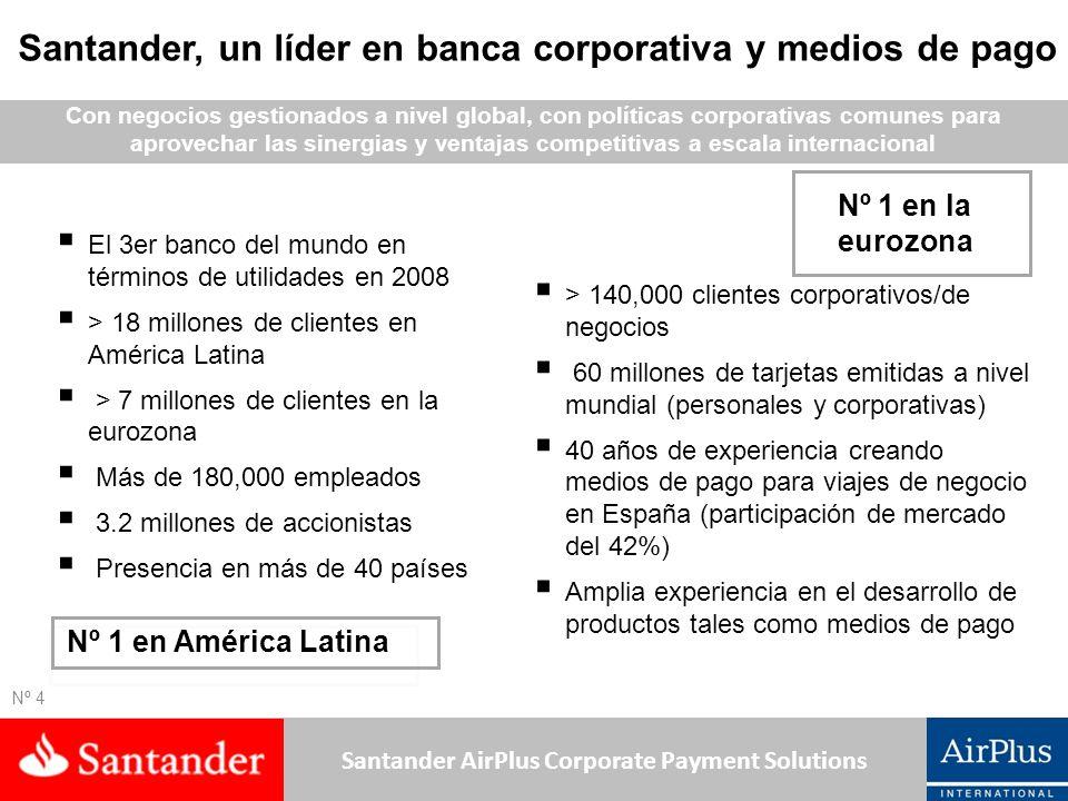 Santander AirPlus Corporate Payment Solutions El 3er banco del mundo en términos de utilidades en 2008 > 18 millones de clientes en América Latina > 7