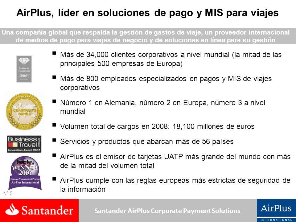 Santander AirPlus Corporate Payment Solutions Una compañía global que respalda la gestión de gastos de viaje, un proveedor internacional de medios de