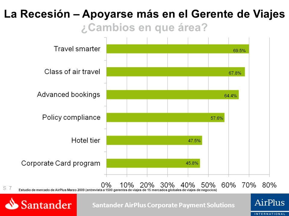 Santander AirPlus Corporate Payment Solutions …y de aerolíneas a aerolíneas de bajo coste Año NO-LCCLCC 2006 91%9% 2007 85%15% 2008 84%16% 2009 82%18% Porcentajes de billetes NO-LCC / billetes LCC 18 Fuente: AirPlus Business Travel Index 2009 // AirPlus Customers Global No-LCC: definido como utilizando un número de billete numérico sólo P.