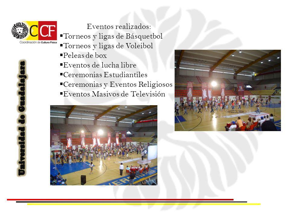 Eventos realizados: Torneos y ligas de Básquetbol Torneos y ligas de Voleibol Peleas de box Eventos de lucha libre Ceremonias Estudiantiles Ceremonias