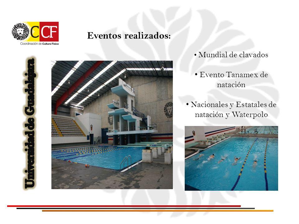 Mundial de clavados Evento Tanamex de natación Nacionales y Estatales de natación y Waterpolo Eventos realizados: