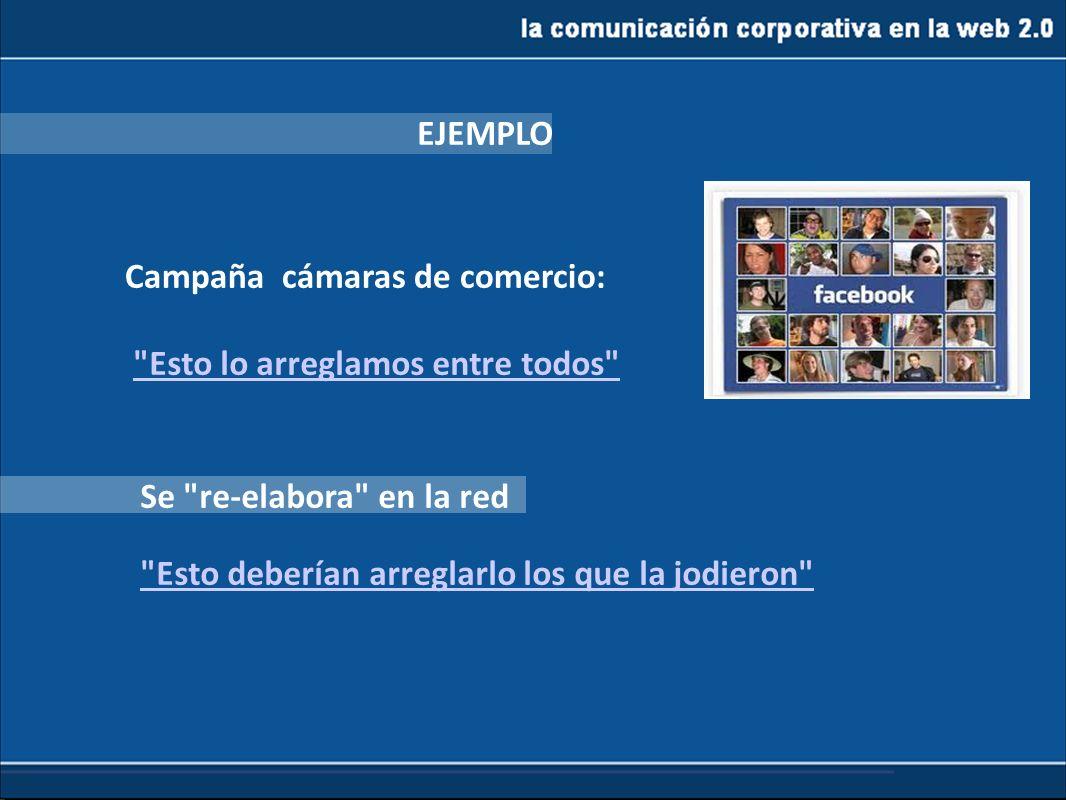 la comunicación corporativa en la web 2.0 Qué es comunicar 2.0 Interacción La era de la participación Empresa Usuario