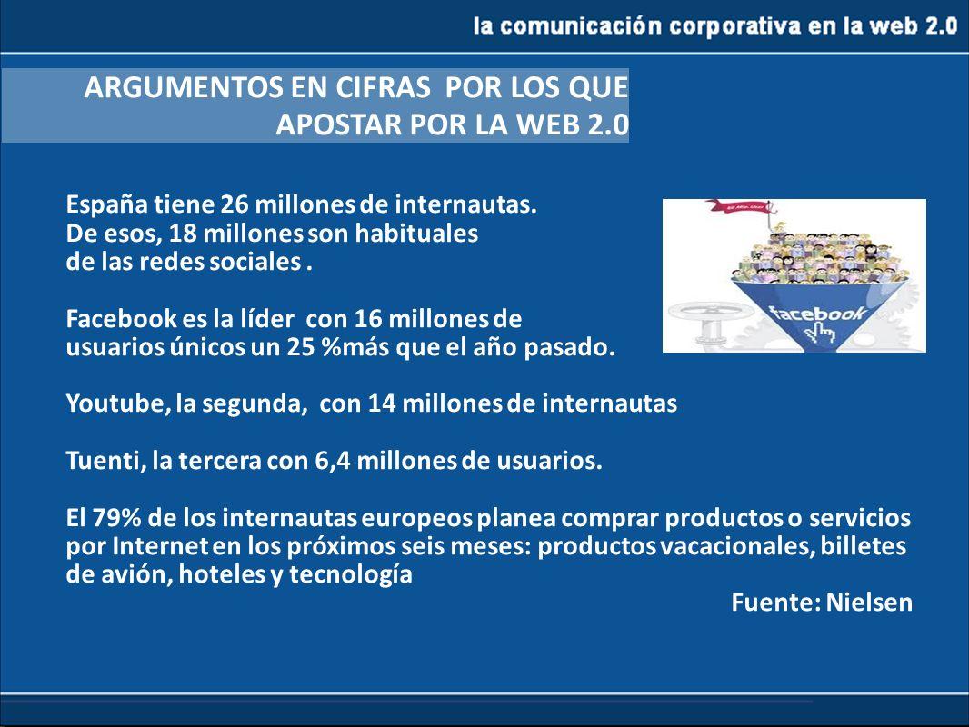 la comunicación corporativa en la web 2.0 ARGUMENTOS EN CIFRAS POR LOS QUE APOSTAR POR LA WEB 2.0 España tiene 26 millones de internautas. De esos, 18