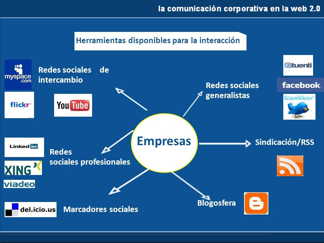 la comunicación corporativa en la web 2.0 Herramientas disponibles para la interacción Empresas Redes sociales generalistas Redes sociales de intercam