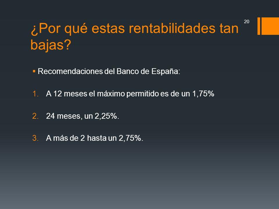 ¿Por qué estas rentabilidades tan bajas? Recomendaciones del Banco de España: 1.A 12 meses el máximo permitido es de un 1,75% 2.24 meses, un 2,25%. 3.