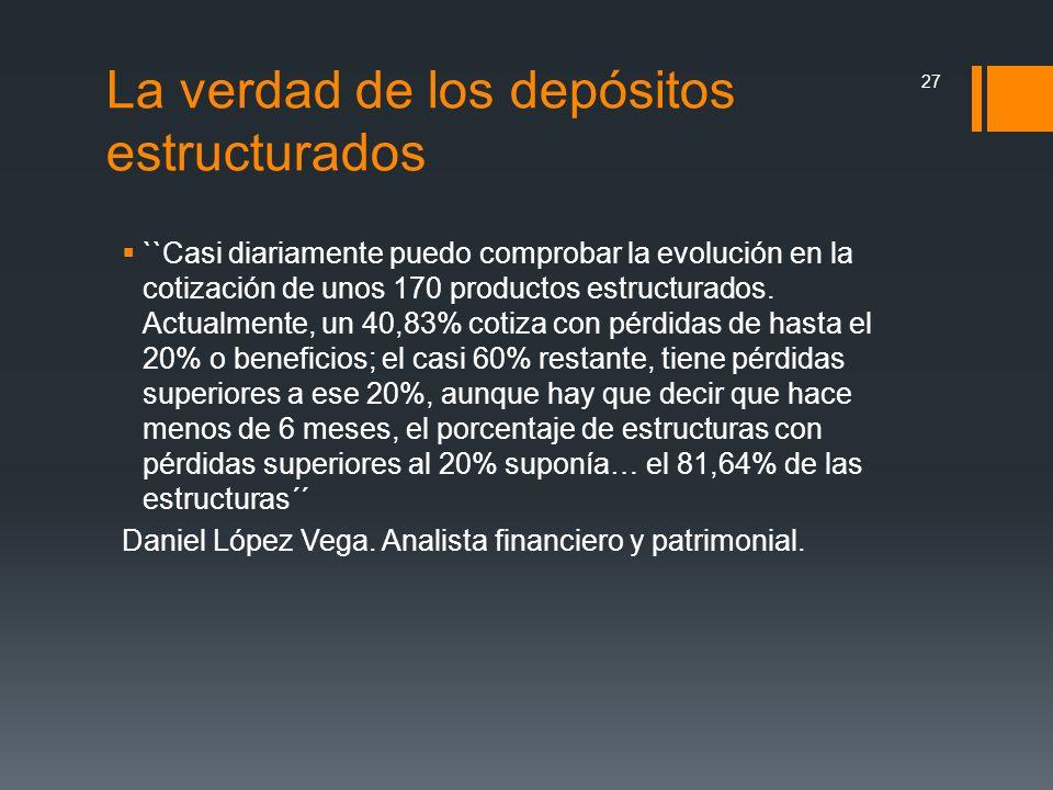 La verdad de los depósitos estructurados ``Casi diariamente puedo comprobar la evolución en la cotización de unos 170 productos estructurados. Actualm