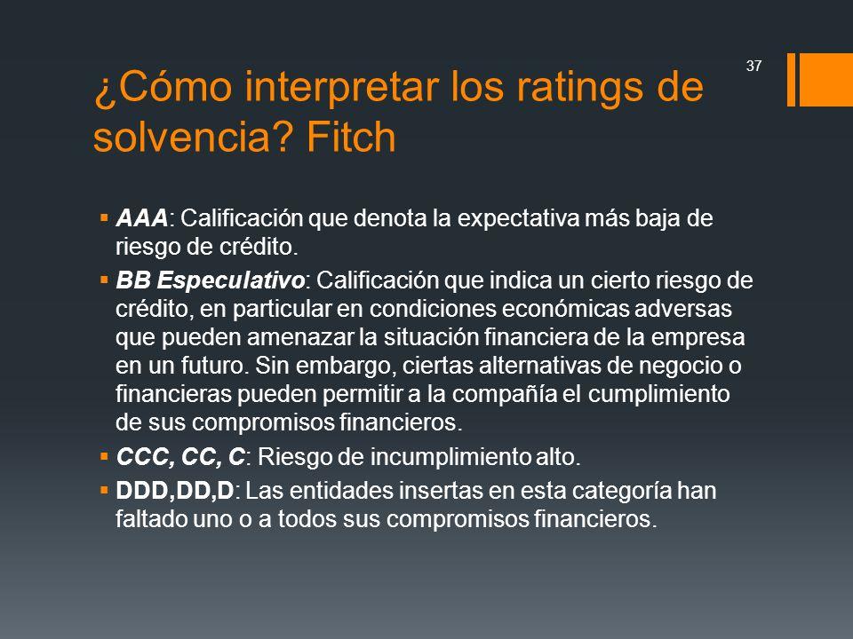 ¿Cómo interpretar los ratings de solvencia? Fitch AAA: Calificación que denota la expectativa más baja de riesgo de crédito. BB Especulativo: Califica