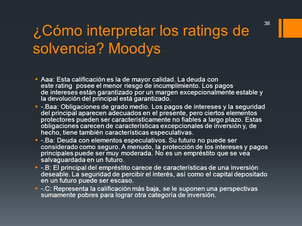 ¿Cómo interpretar los ratings de solvencia? Moodys Aaa: Esta calificación es la de mayor calidad. La deuda con este rating posee el menor riesgo de in