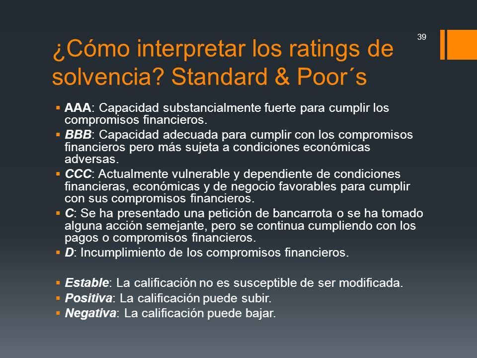 ¿Cómo interpretar los ratings de solvencia? Standard & Poor´s AAA: Capacidad substancialmente fuerte para cumplir los compromisos financieros. BBB: Ca