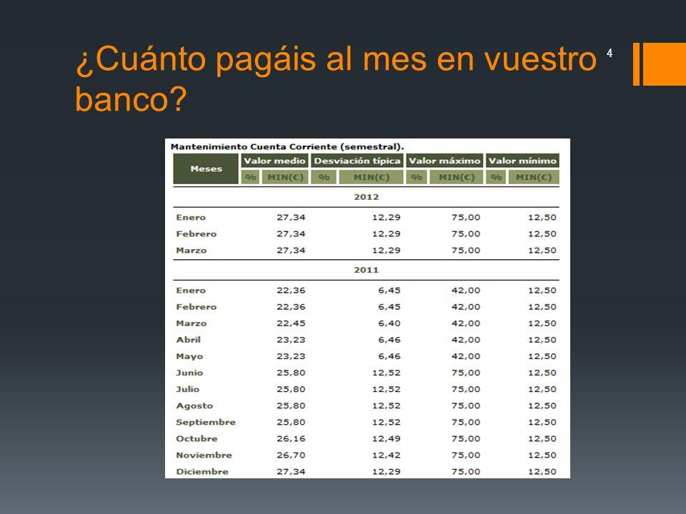 ¿Cuánto pagáis al mes en vuestro banco? 4