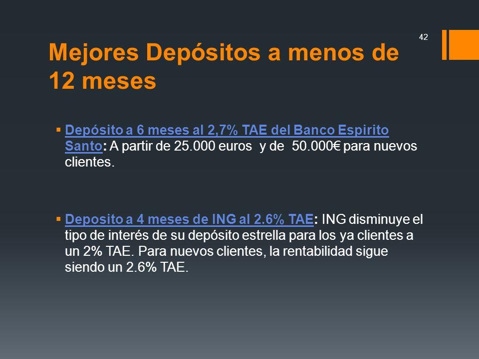 Mejores Depósitos a menos de 12 meses Depósito a 6 meses al 2,7% TAE del Banco Espirito Santo: A partir de 25.000 euros y de 50.000 para nuevos client