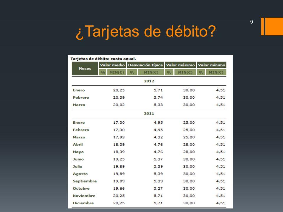 ¿Tarjetas de débito? 9