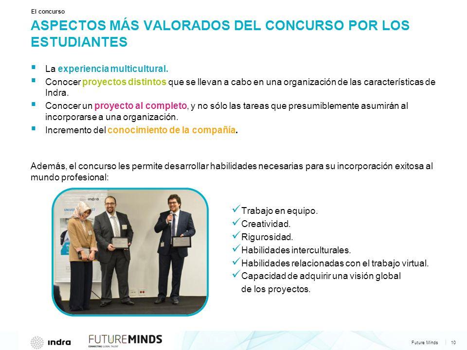 Future Minds 10 | ASPECTOS MÁS VALORADOS DEL CONCURSO POR LOS ESTUDIANTES La experiencia multicultural.