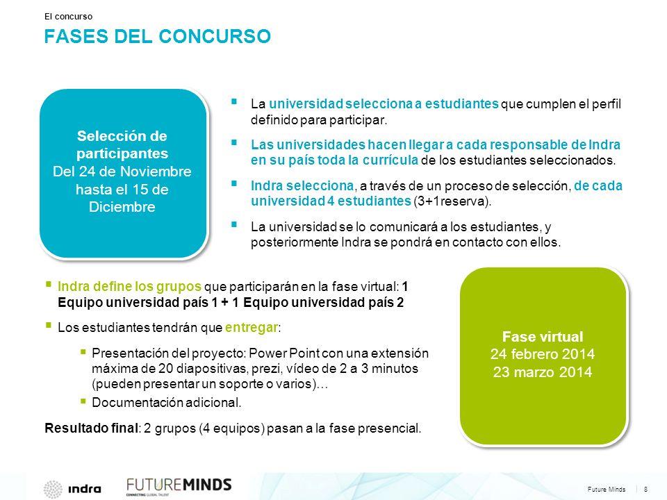 Future Minds 9 | FASES DEL CONCURSO El concurso Final en México 24 y 25 abril 2014 Previamente se hará llegar a los equipos finalistas, con el tiempo suficiente, la documentación relativa a los enigmas de esta fase.