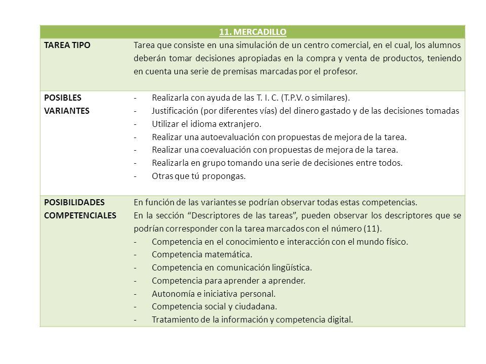 11. MERCADILLO TAREA TIPO Tarea que consiste en una simulación de un centro comercial, en el cual, los alumnos deberán tomar decisiones apropiadas en