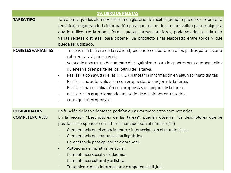 19. LIBRO DE RECETAS TAREA TIPO Tarea en la que los alumnos realizan un glosario de recetas (aunque puede ser sobre otra temática), organizando la inf