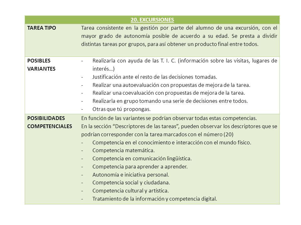 20. EXCURSIONES TAREA TIPO Tarea consistente en la gestión por parte del alumno de una excursión, con el mayor grado de autonomía posible de acuerdo a