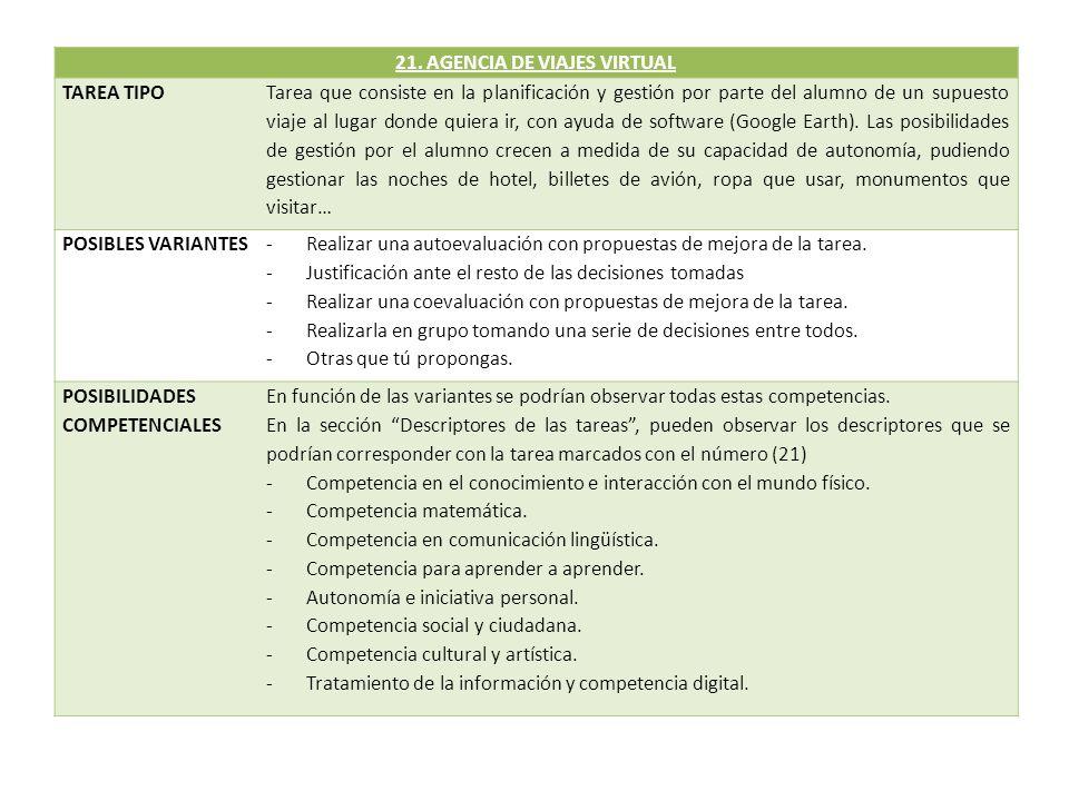 21. AGENCIA DE VIAJES VIRTUAL TAREA TIPO Tarea que consiste en la planificación y gestión por parte del alumno de un supuesto viaje al lugar donde qui
